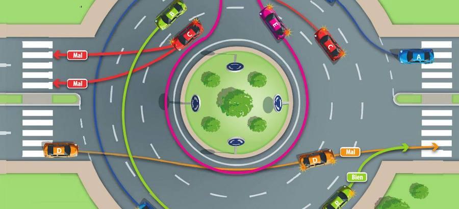 Cómo hay que circular por una rotonda? | La Verdad